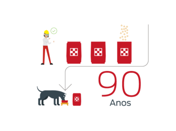 purina-one-90-anos
